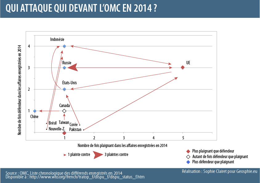 OMC-litiges-2014