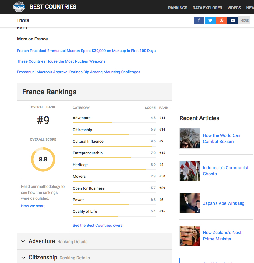 Ranking France US News